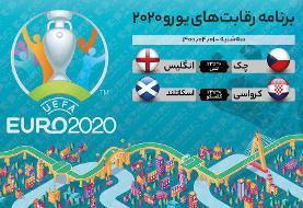جدول نتایج رقابتهای یورو ۲۰۲۰ در پایان روز یازدهم | برنامه بازیهای امروز