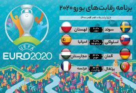 جدول نتایج رقابتهای یورو ۲۰۲۰ در پایان روز دوازدهم | برنامه بازیهای امروز