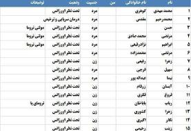 حال ٤ تا ٦ نفر از مصدومان اتوبوس خبرنگاران وخیم است | دستور وزیر کشور برای پیگیری وضعیت مصدومان