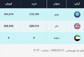 قیمت دلار، امروز ۱۳ خرداد ۱۴۰۰