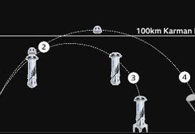 آنچه باید درباره پرواز فضایی جف بزوس بدانید