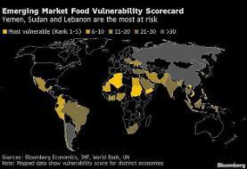 نابودی تولید غذایی با سه گانه خشکسالی، سیل و یخبندان