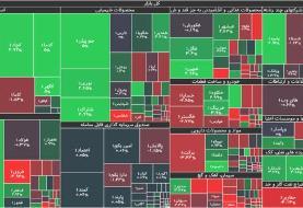 جزئیات شاخص و معاملات بورس امروز سهشنبه پنجم مرداد ۱۴۰۰