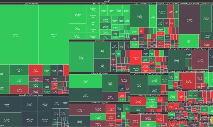 جزئیات شاخص و معاملات بورس امروز چهارشنبه ششم مرداد ۱۴۰۰