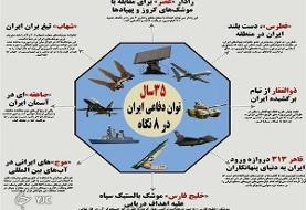 تصاویر   جزئیات فنی سامانه ایرانی شکار پهپادهای دشمن