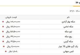 قیمت سکه پارسیان امروز دوشنبه یازدهم مرداد ۱۴۰۰