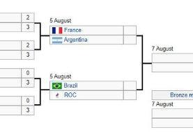 فرانسه ۳- ۲ لهستان/ مدعی قهرمانی از المپیک حذف شد!