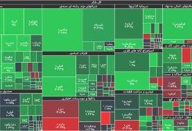 جزئیات شاخص و معاملات بورس امروز چهارشنبه ۱۳ مرداد ۱۴۰۰
