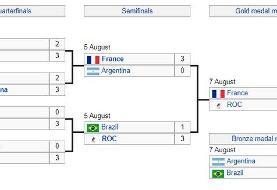 فرانسه حریف روسیه در فینال والیبال المپیک شد