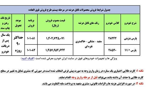 آغاز بیستمین مرحله فروش فوقالعاده ایرانخودرو با عرضه دو مدل پژو پارس
