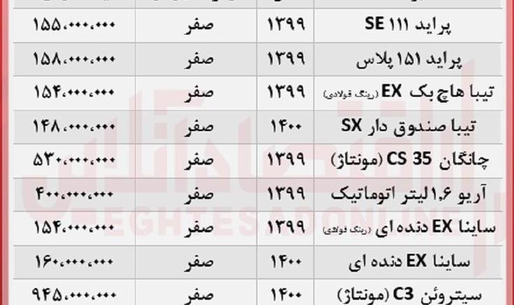 قیمت خودروهای سایپا و ایران خودرو ۲۴ شهریور ۱۴۰۰