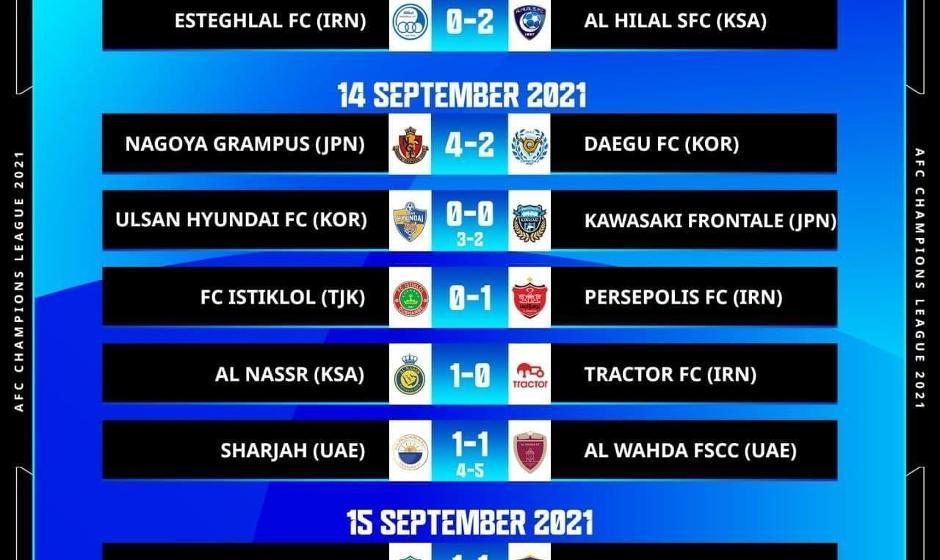 تیمهای حاضر در مرحله یکچهارم نهایی لیگ قهرمانان آسیا مشخص شدند