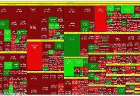 سومین روز خروج نقدینگی حقیقی از بازار سهام