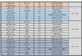 اجرای میدانی ۴۵ نمایش «راویان مقاومت» در تهران به مناسبت هفته دفاع مقدس