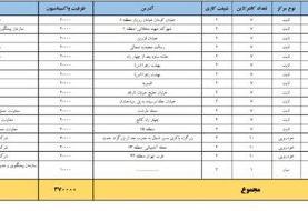 اضافه شدن ۲۶ مرکز واکسیناسیون کرونا در شهر تهران+ اسامی و نشانی