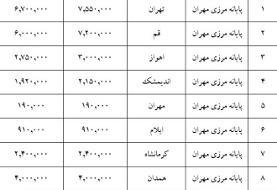نرخ کرایه سواریهای اربعین: پایانه مرزی مهران به تهران، ۷۵۰ هزارتومان
