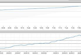 شروع سبز بورس در پاییز؛ شاخص به کانال ۱.۴ میلیون واحد بازگشت